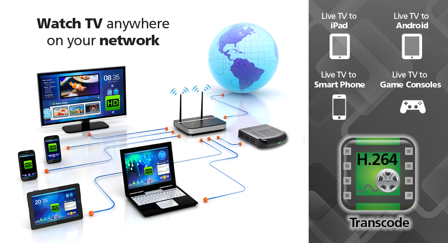 HDHomeRun the OTA over the air ethernet ATSC tuner allows you to